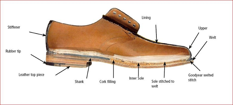 Shipton and Heneage Goodyear welted shoe